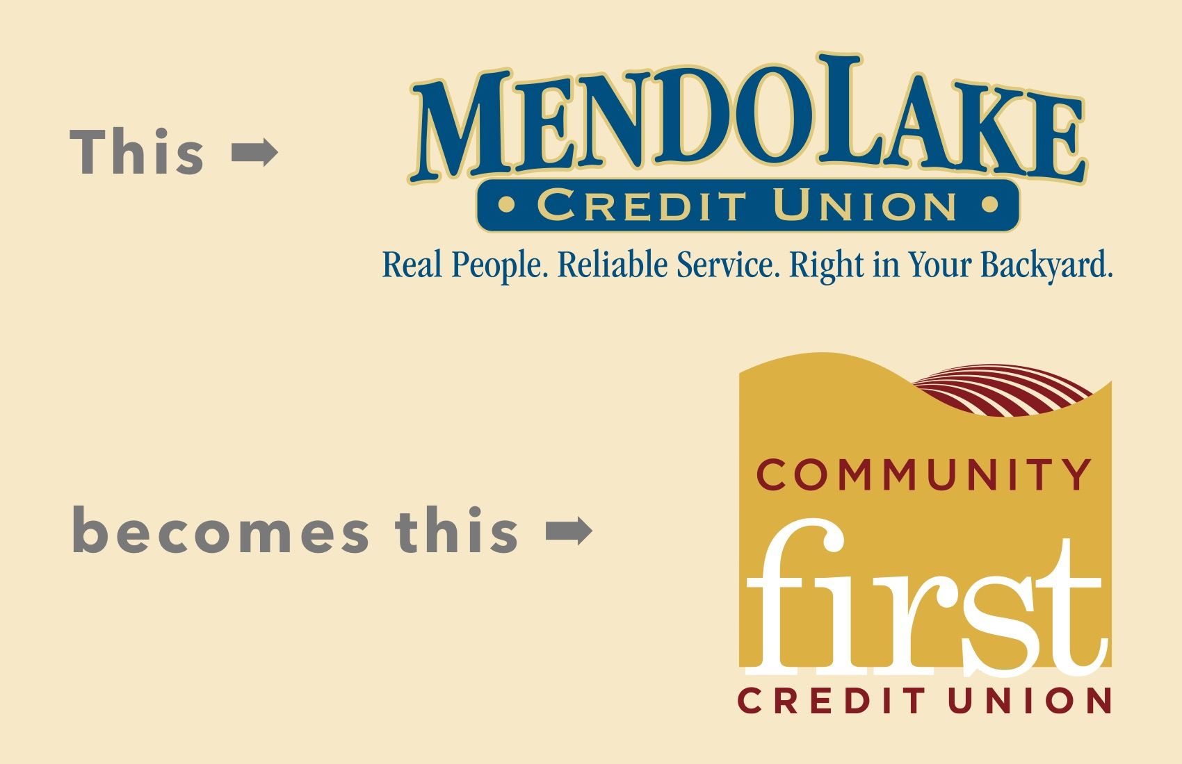 Mendo Lake and Community First Credit Unions Merge